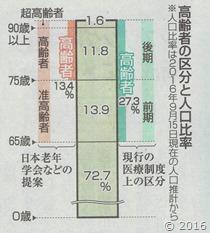 CCF201510282_000039