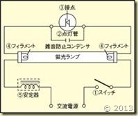 keikou-tentou1