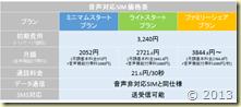 miofone-charge_600