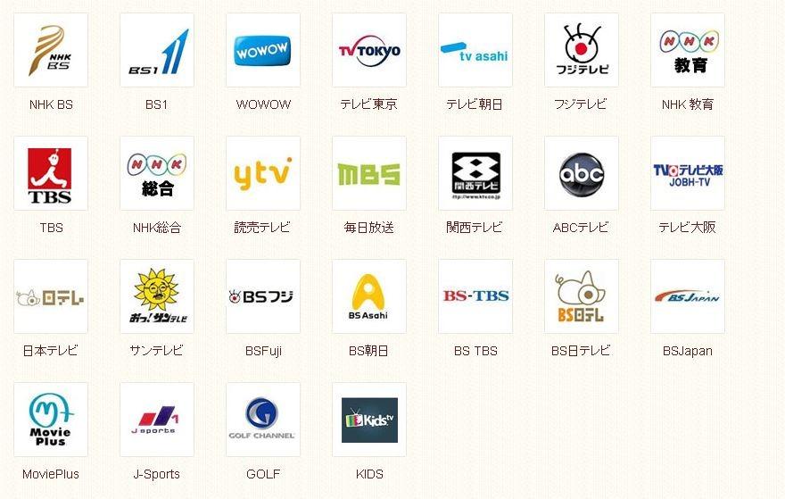 在京のキー局のテレビの視聴いいの?: むせんつうしん